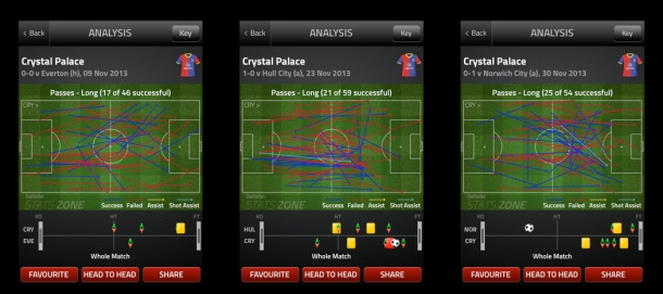 everton-hull-norwich-CPFC-long-Passes