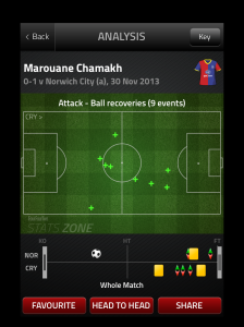 Chamakh Recoveries v NCFC