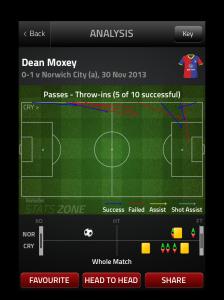 Dean Moxey Throws v NCFC